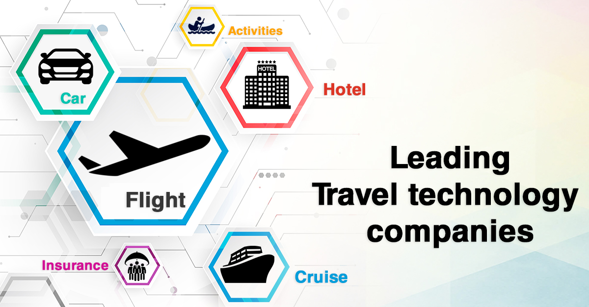 Top Travel Technology Companies in USA, Canada & India