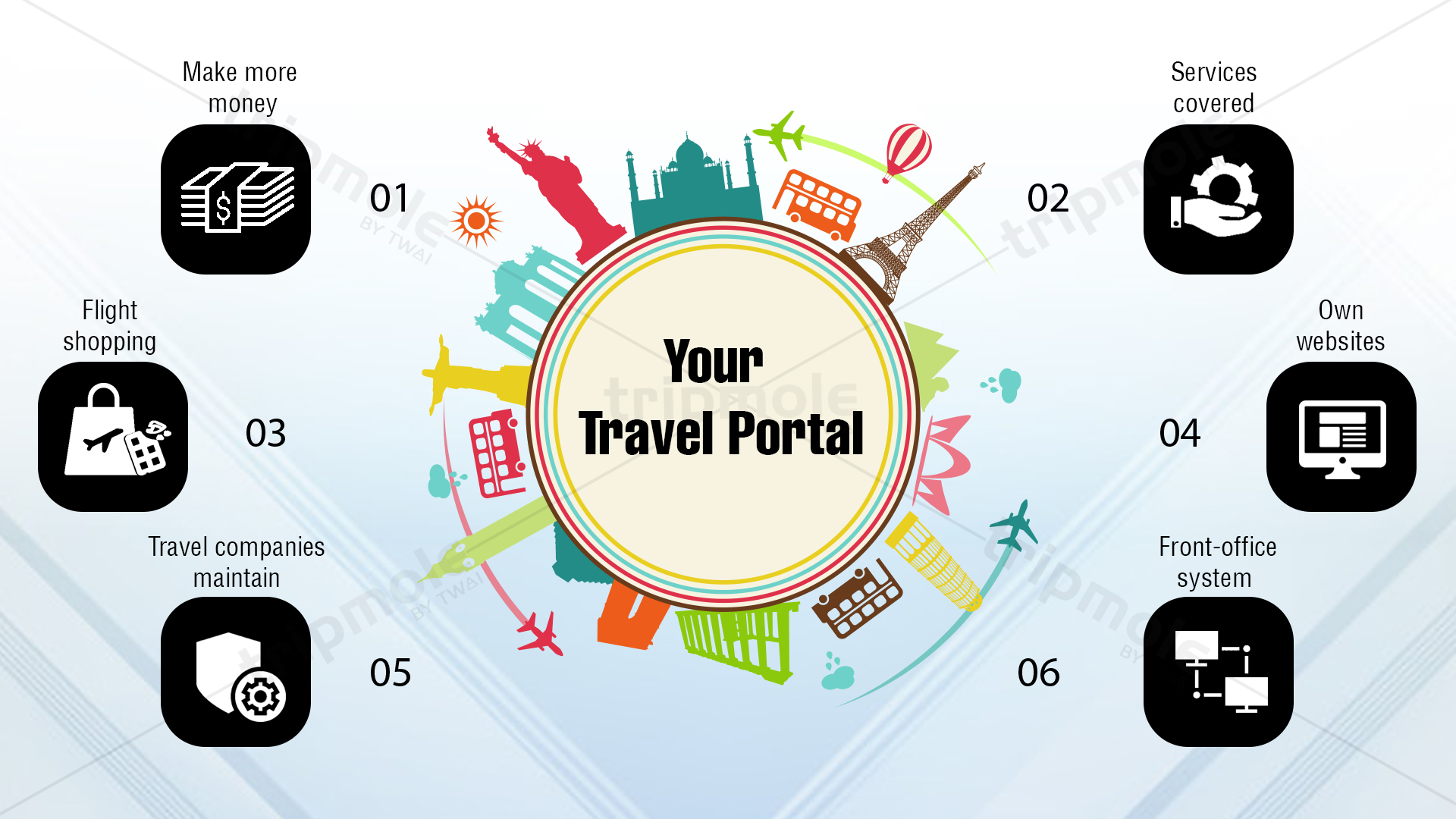 Solve Travel Business Challenges with Branded Fare Ticket Attributes