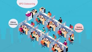 BPO Outsourcing for Travel Business